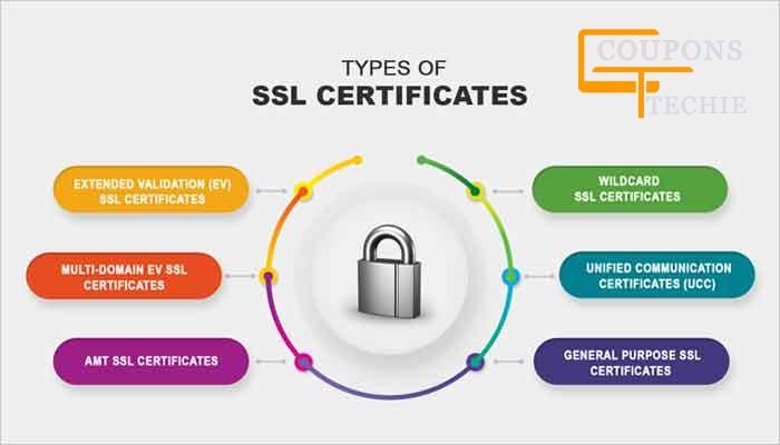 Best SSL Certificates