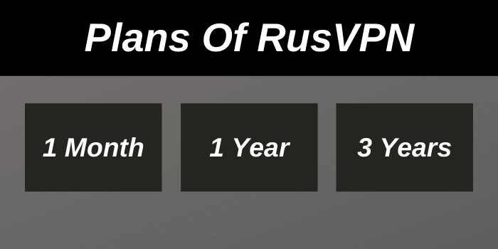 Plans Of RusVPN