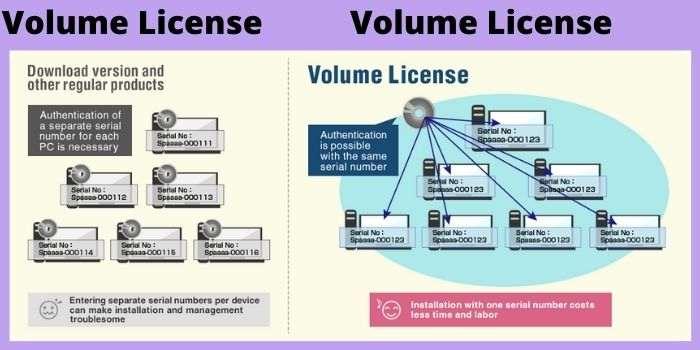 Volume License Volume License