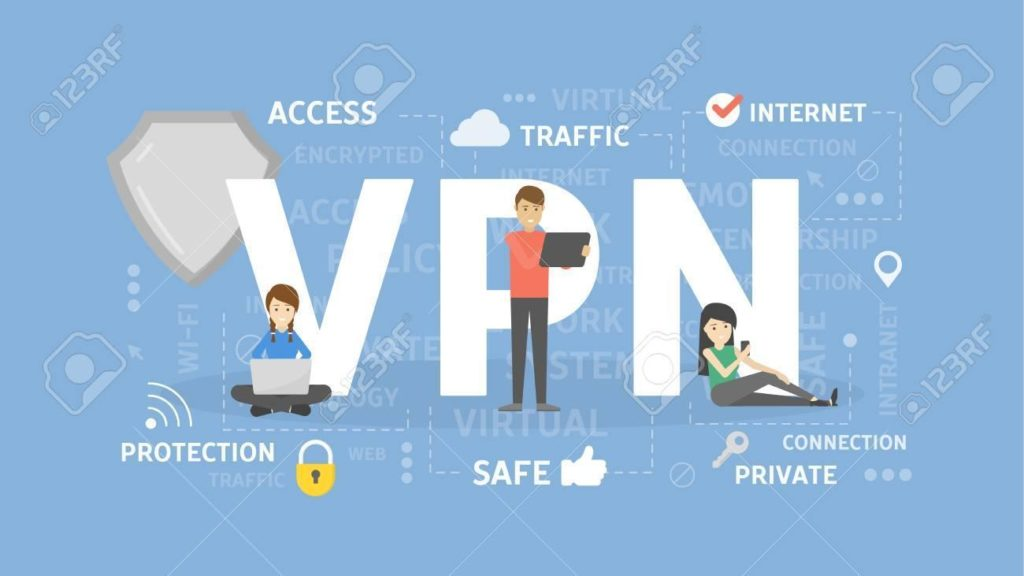 best Mobile VPN technologies
