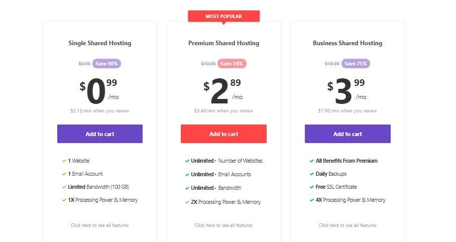 most popular saving deals