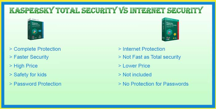 total-security-vs-internal-security
